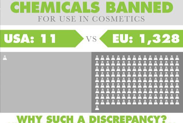 european cosmetics